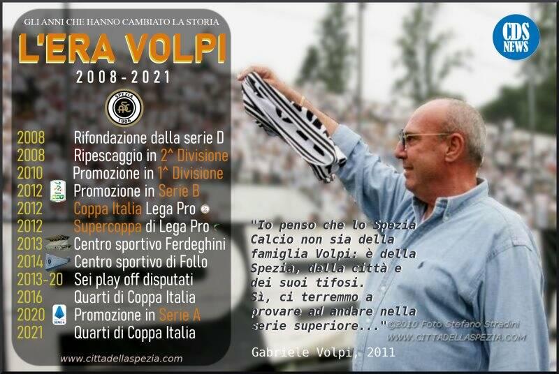 Infografica - L'era Volpi