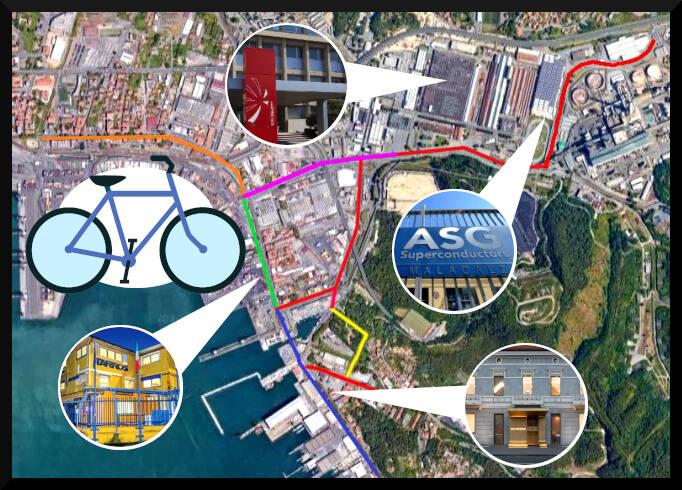 Progetto di pista ciclabile per l'area industriale